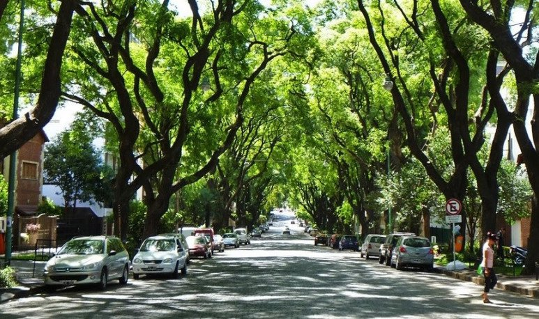Calles del barrio de Belgrano